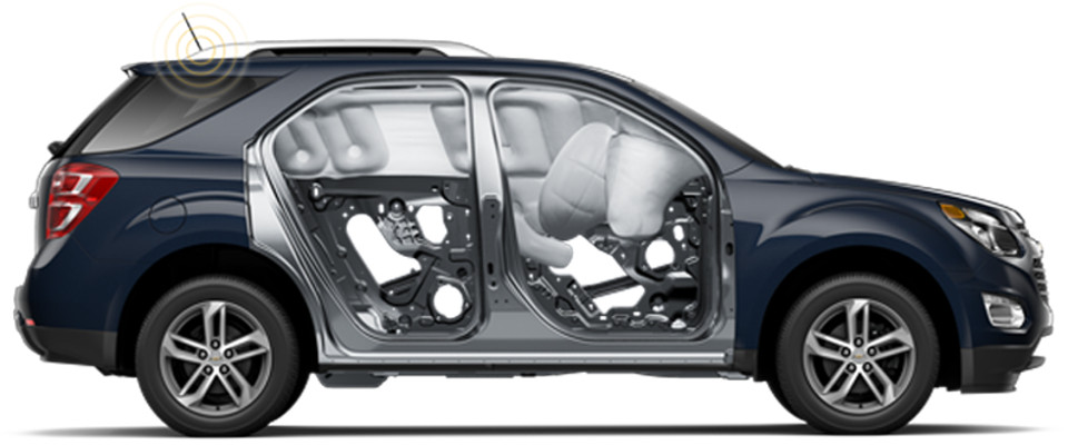 2017 Chevy Equinox Safety Main Image