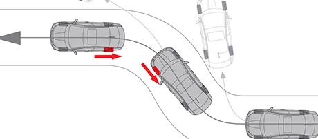 Vehicle Stability Management System
