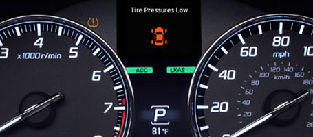 2015 Acura RLX safety