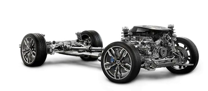 xDrive, BMW's Intelligent All-Wheel Drive System