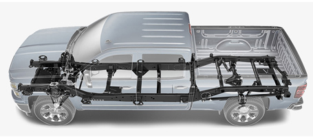 2015 Chevrolet Silverado safety