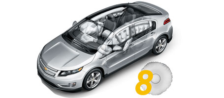 2015 Chevrolet Volt safety