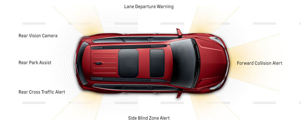 2017 Chevy Traverse Safety Main Image