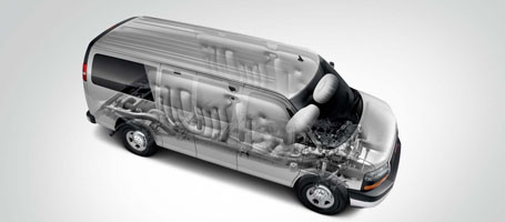 2015 GMC Savana Cargo safety