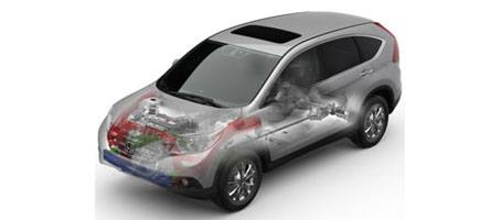 2015 Honda CR-V performance