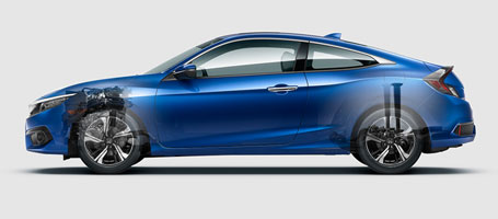 2016 Honda Civic Coupe performance