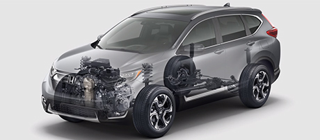 2018 Honda CR-V performance