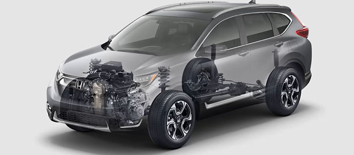 2019 Honda CR-V performance
