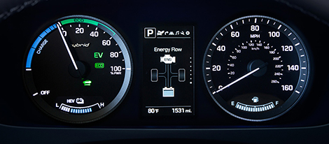 2017 Hyundai Sonata Plug-In performance