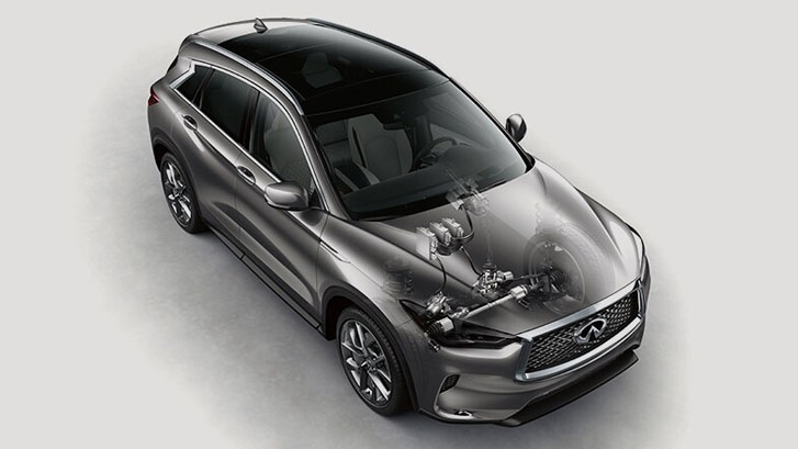 2020 INFINITI QX50 performance