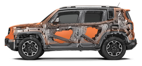 2015 Jeep Renegade safety