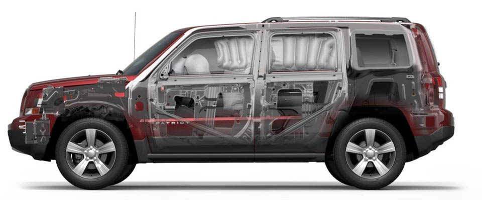 2017 Jeep Patriot Safety Main Img