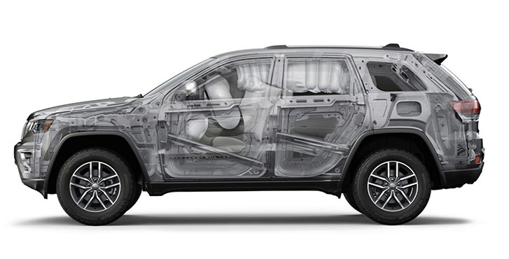 2020 Jeep Grand Cherokee safety
