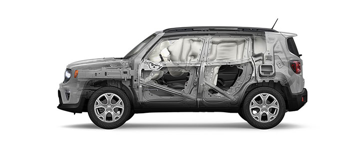 2021 Jeep Renegade safety