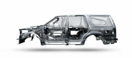 2015 Lincoln Navigator safety