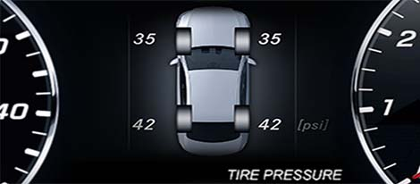 Advanced Tire Pressure Monitoring System