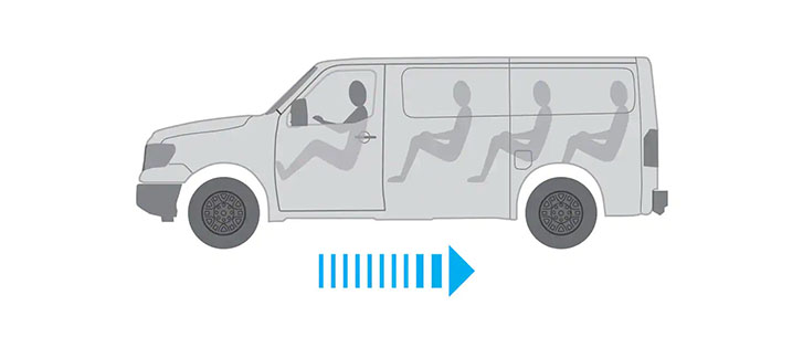 2021 Nissan NV Passenger safety