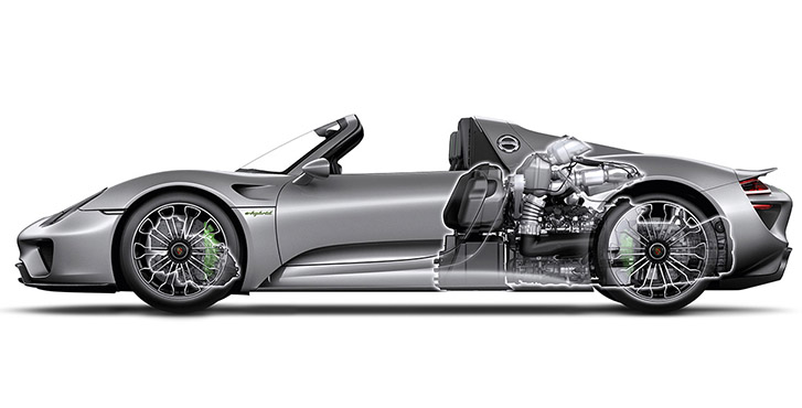 2015 Porsche 918 Spyder performance