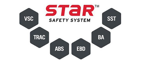 2015 Toyota 4Runner Star Safety System