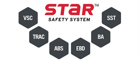 2015 Toyota Corolla Star Safety System