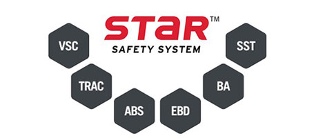 2015 Toyota Rav4 Star Safety System