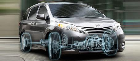 2015 Toyota Sienna All-Wheel Drive