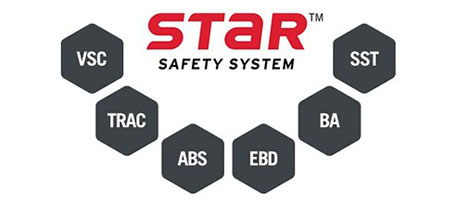 2015 Toyota Tacoma Star Safety System