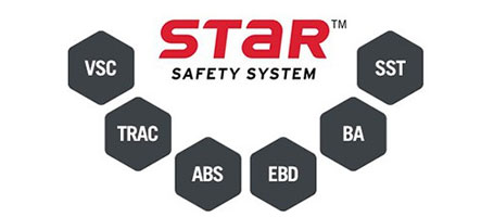 2015 Toyota Tundra Star Safety System