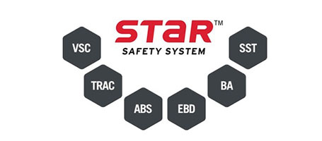 2015 Toyota Venza Star Safety System