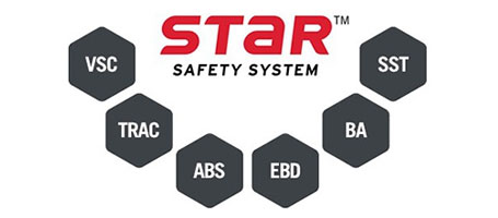 2015 Toyota Yaris Star Safety System