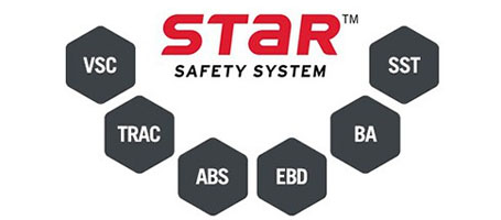 2016 Toyota Highlander Star Safety System