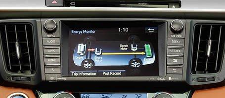 Comprehensive Energy Monitor