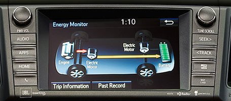 Comprehensive Energy Monitor