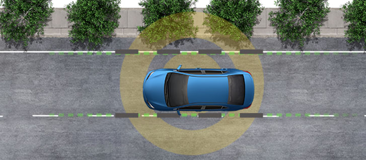 Lane Departure Alert With Steering Assist and Sway Warning System