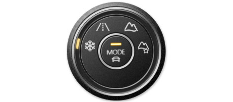 4MOTION<sup>&reg;</sup> All-Wheel Drive